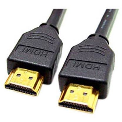 Picture of Standard HDMI Cables